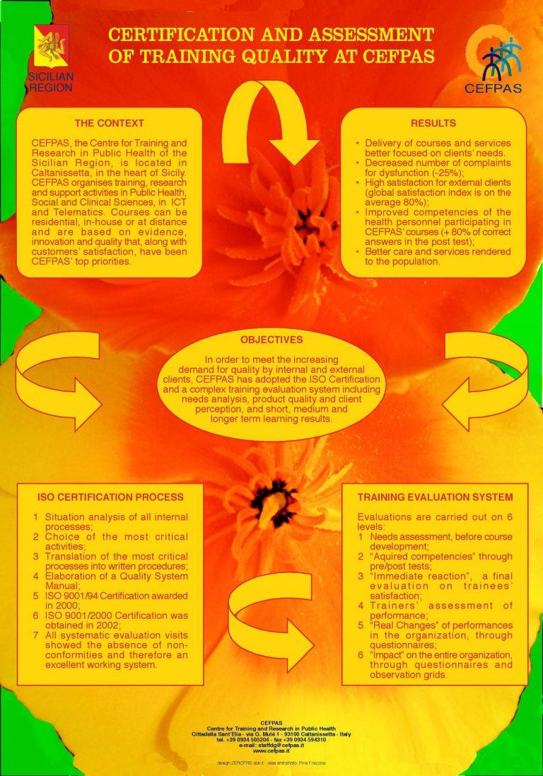 poster certificazione